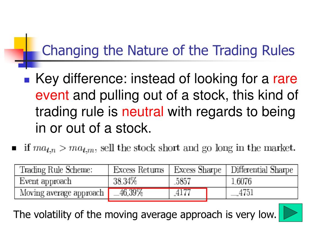 Changing the Nature of the Trading Rules