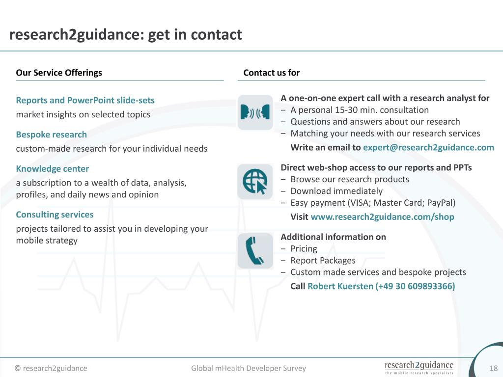 research2guidance: get in contact