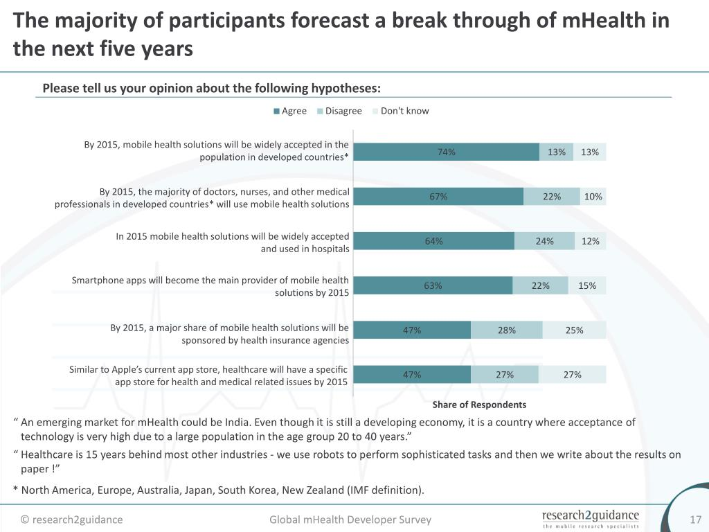 The majority of participants forecast a break through of mHealth in the next five years