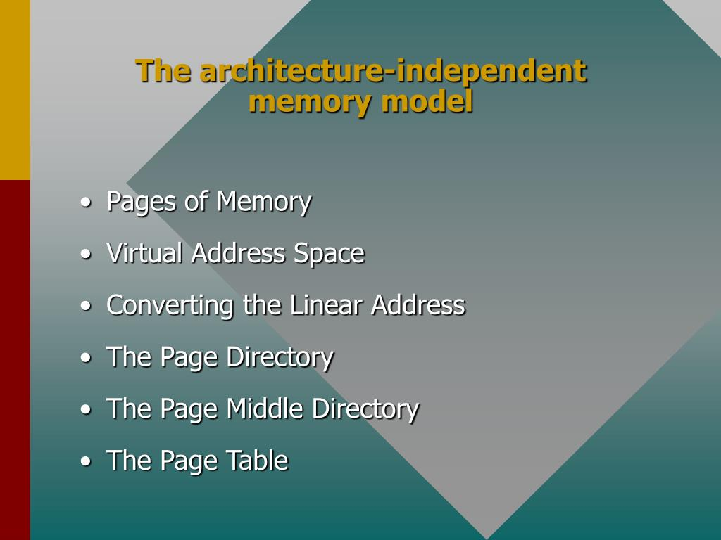 The architecture-independent memory model