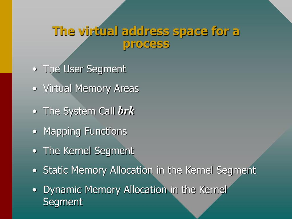 The virtual address space for a process