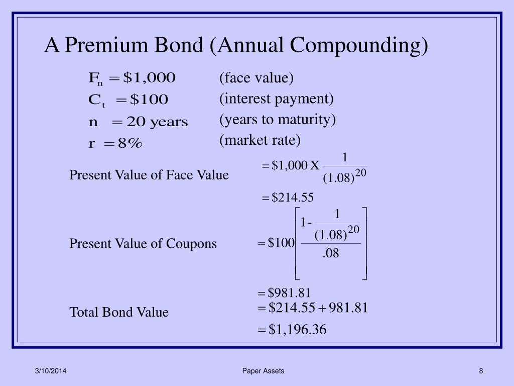 A Premium Bond (Annual Compounding)