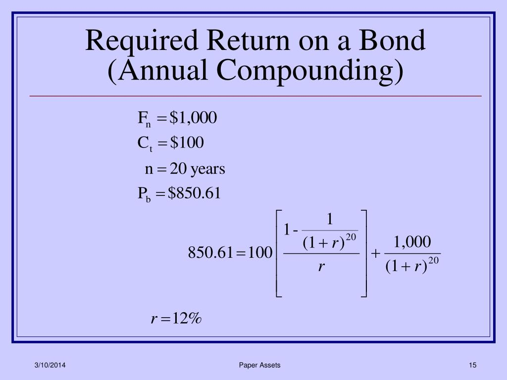 Required Return on a Bond