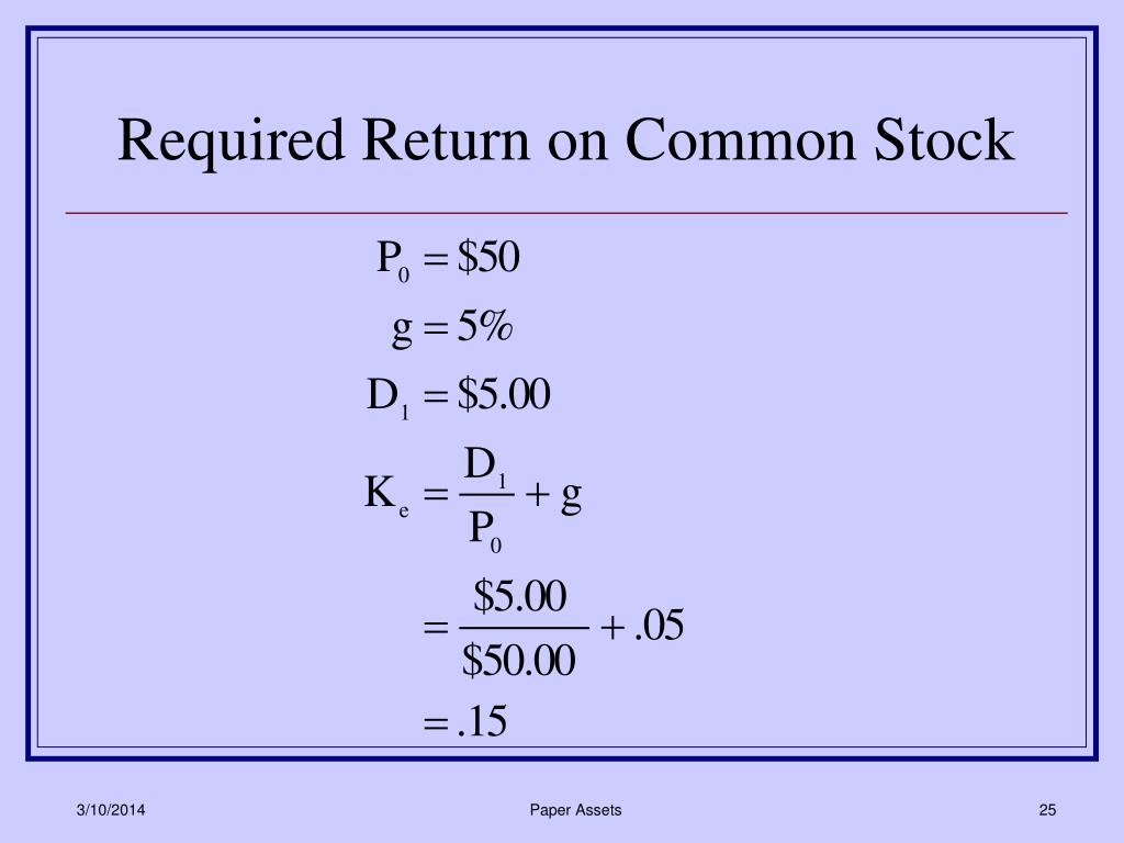 Required Return on Common Stock