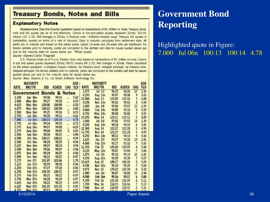 Government Bond Reporting