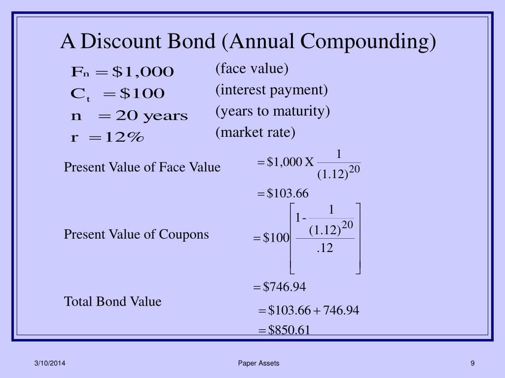 A Discount Bond (Annual Compounding)
