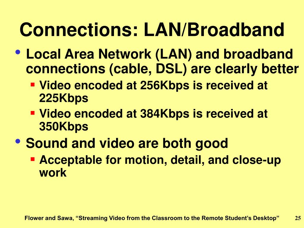 Connections: LAN/Broadband