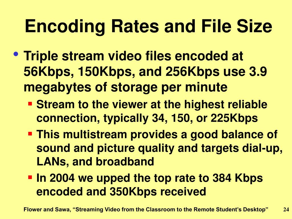 Encoding Rates and File Size
