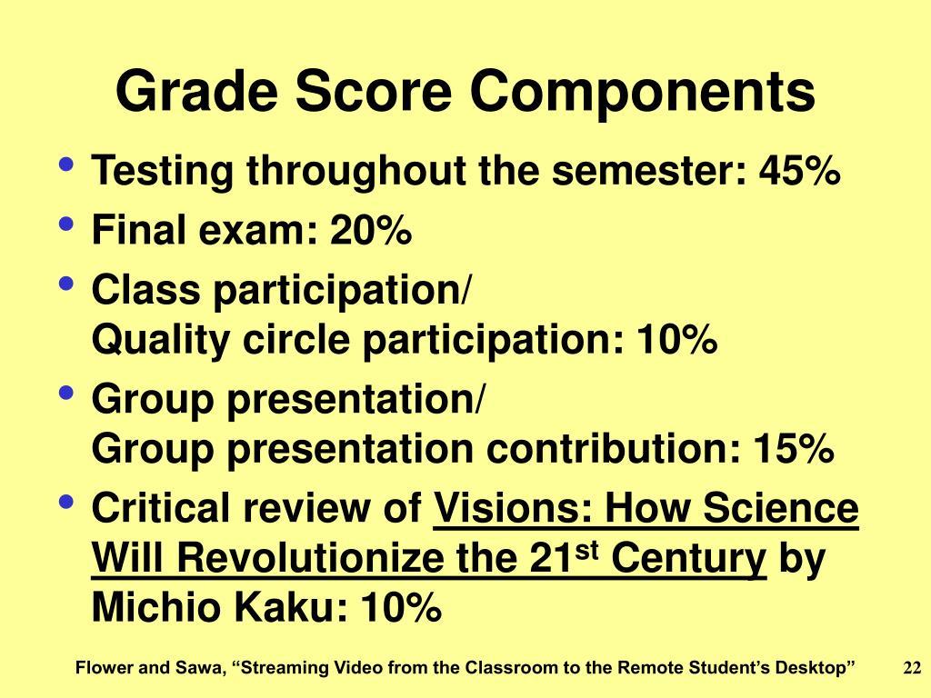 Grade Score Components