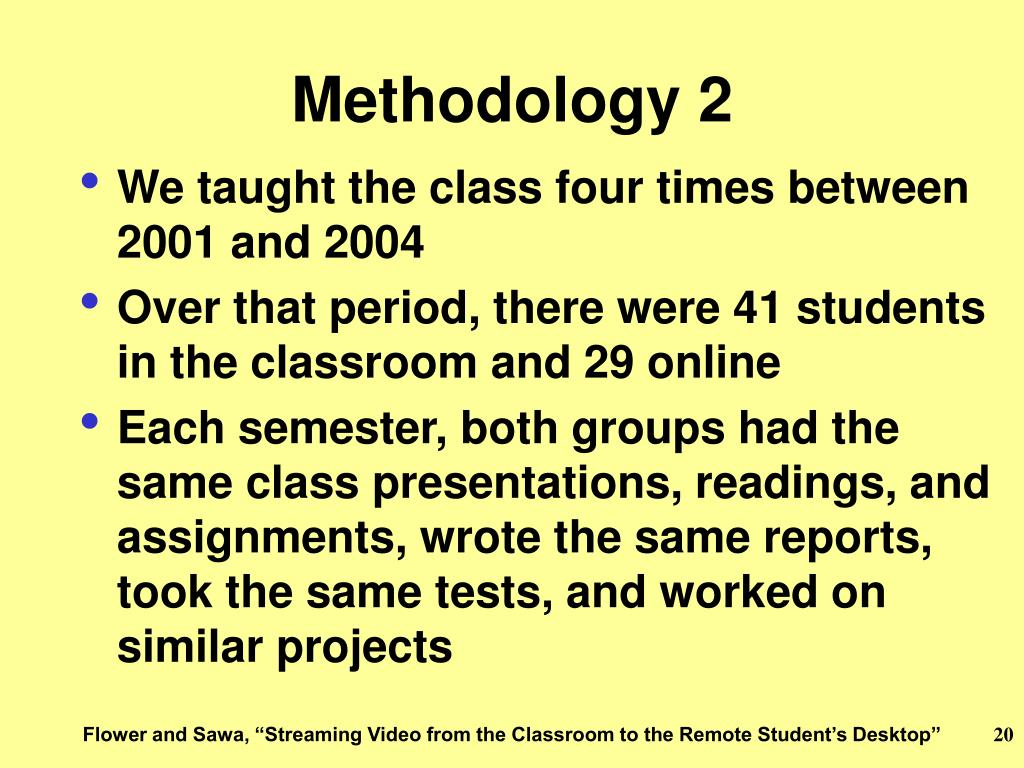 Methodology 2