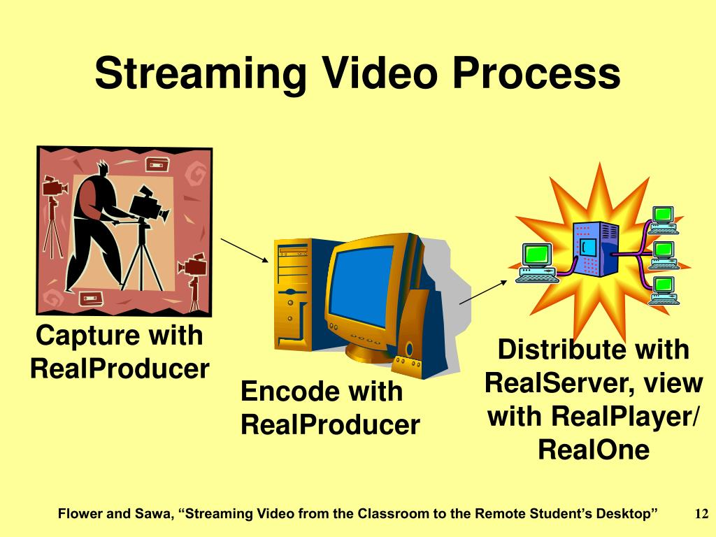 Streaming Video Process