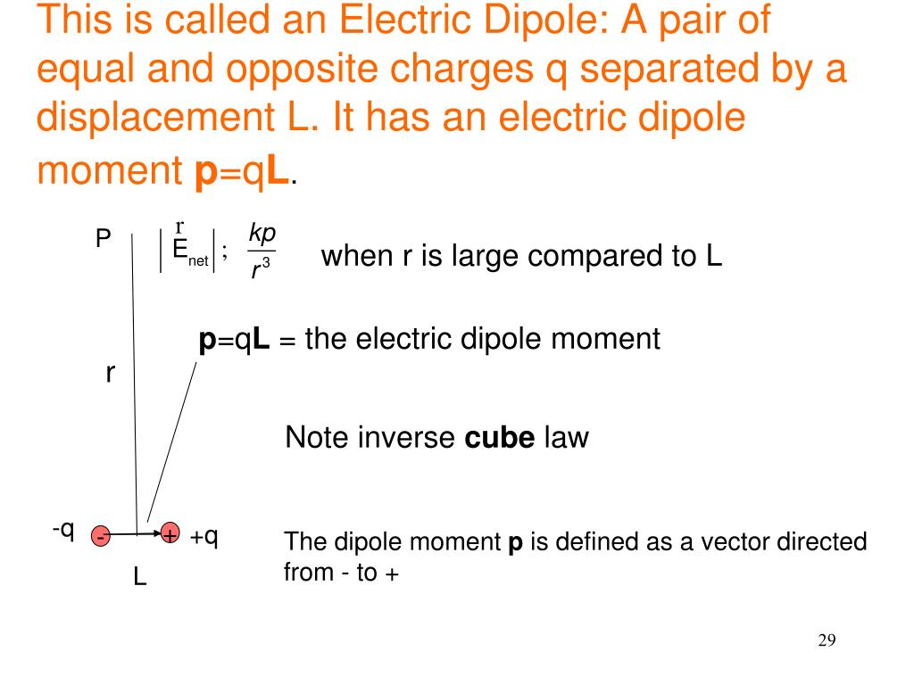 This is called an Electric Dipole: A pair of equal and opposite charges q separated by a displacement L. It has an electric dipole moment