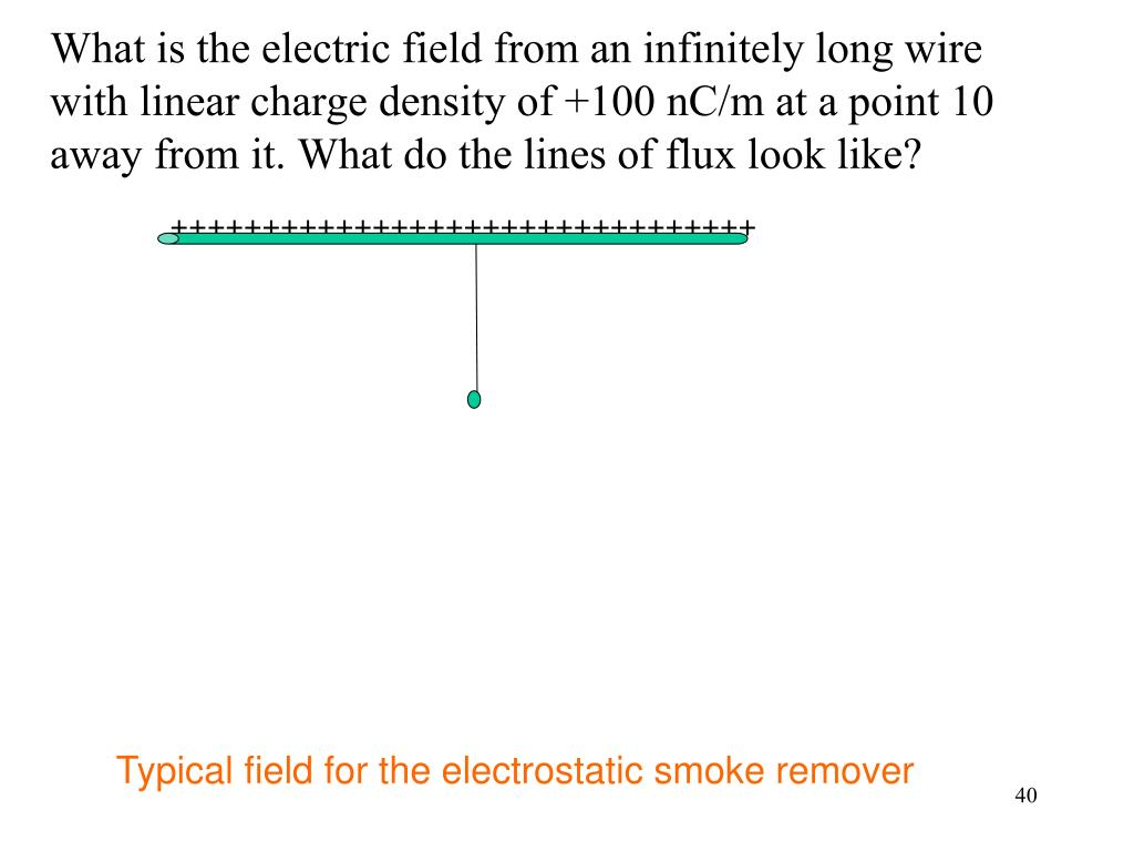 What is the electric field from an infinitely long wire with linear charge density of +100 nC/m at a point 10 away from it. What do the lines of flux look like?