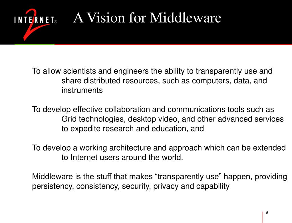 A Vision for Middleware