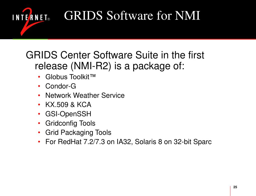 GRIDS Software for NMI
