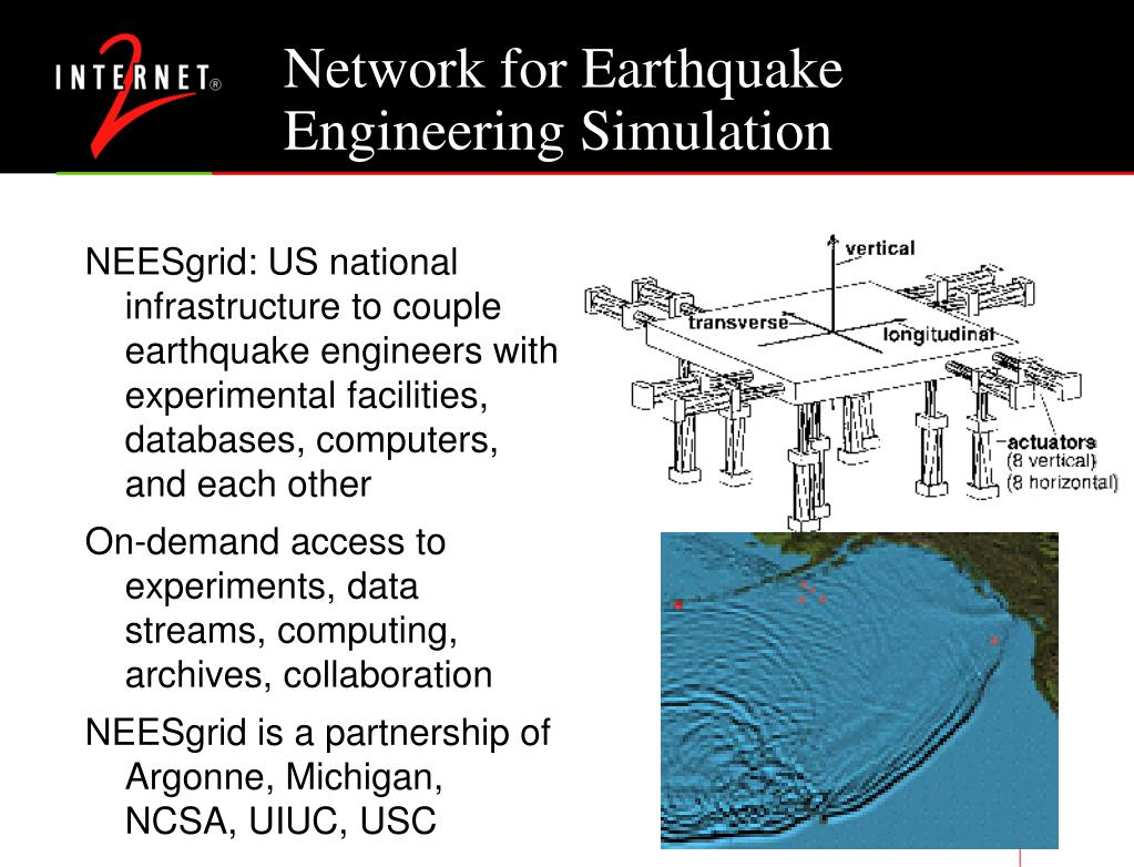 Network for Earthquake