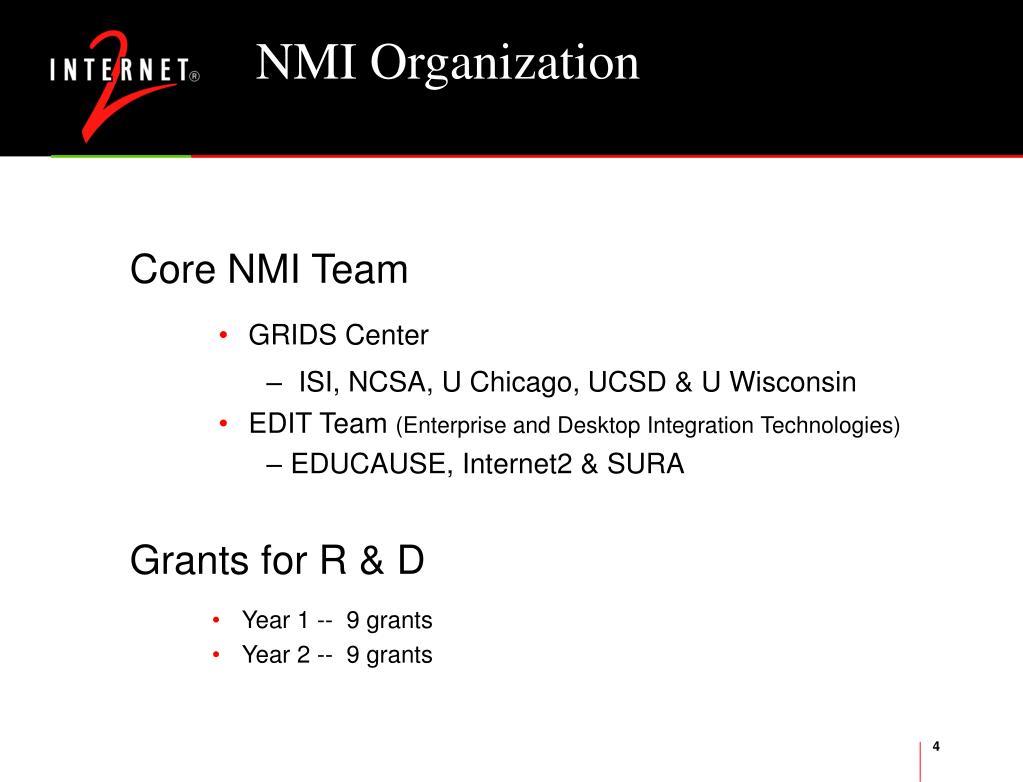 NMI Organization