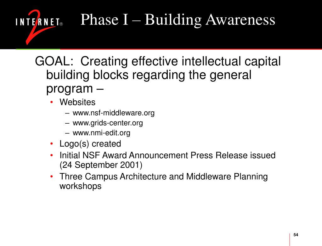 Phase I – Building Awareness