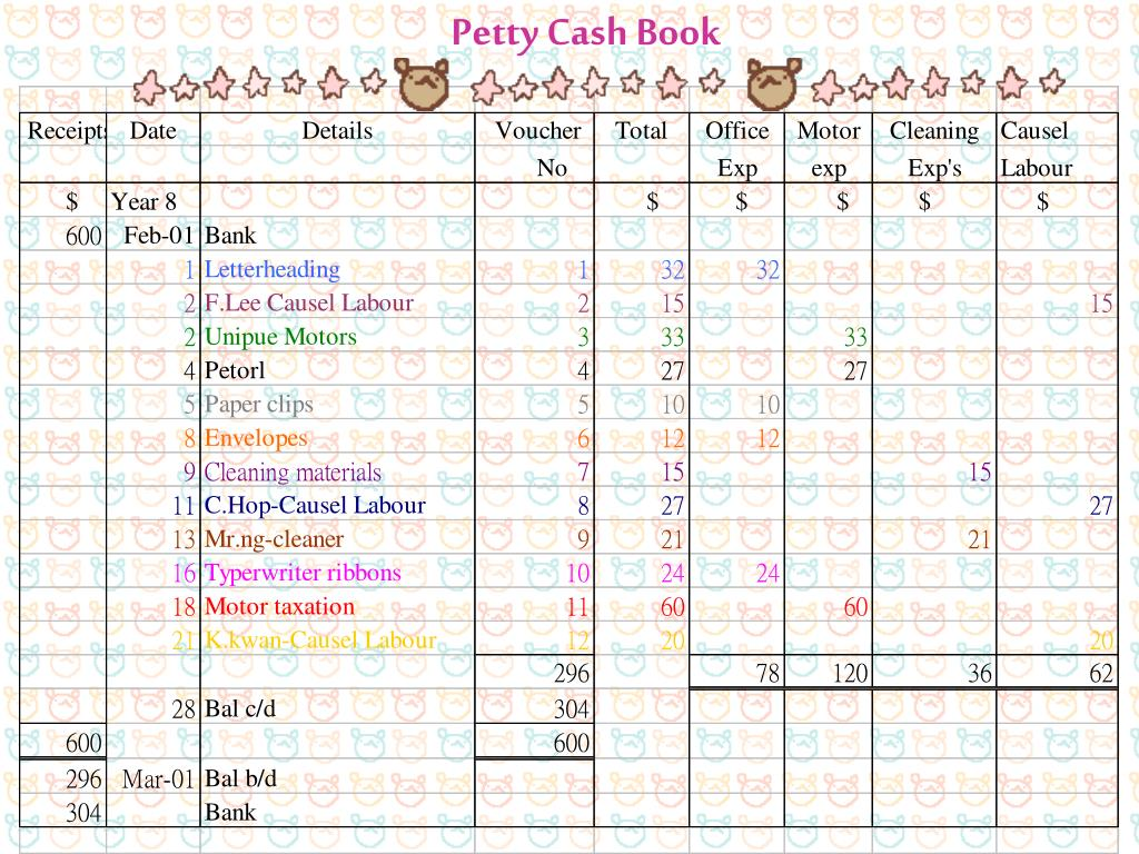 how to write petty cash book
