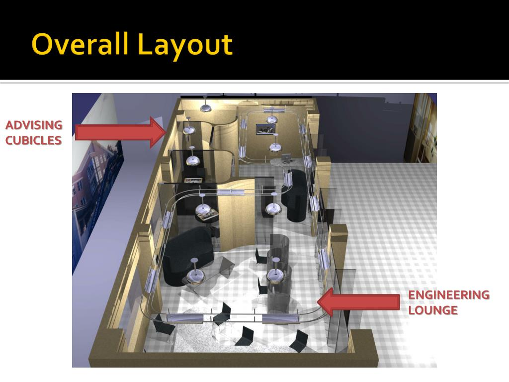 Overall Layout