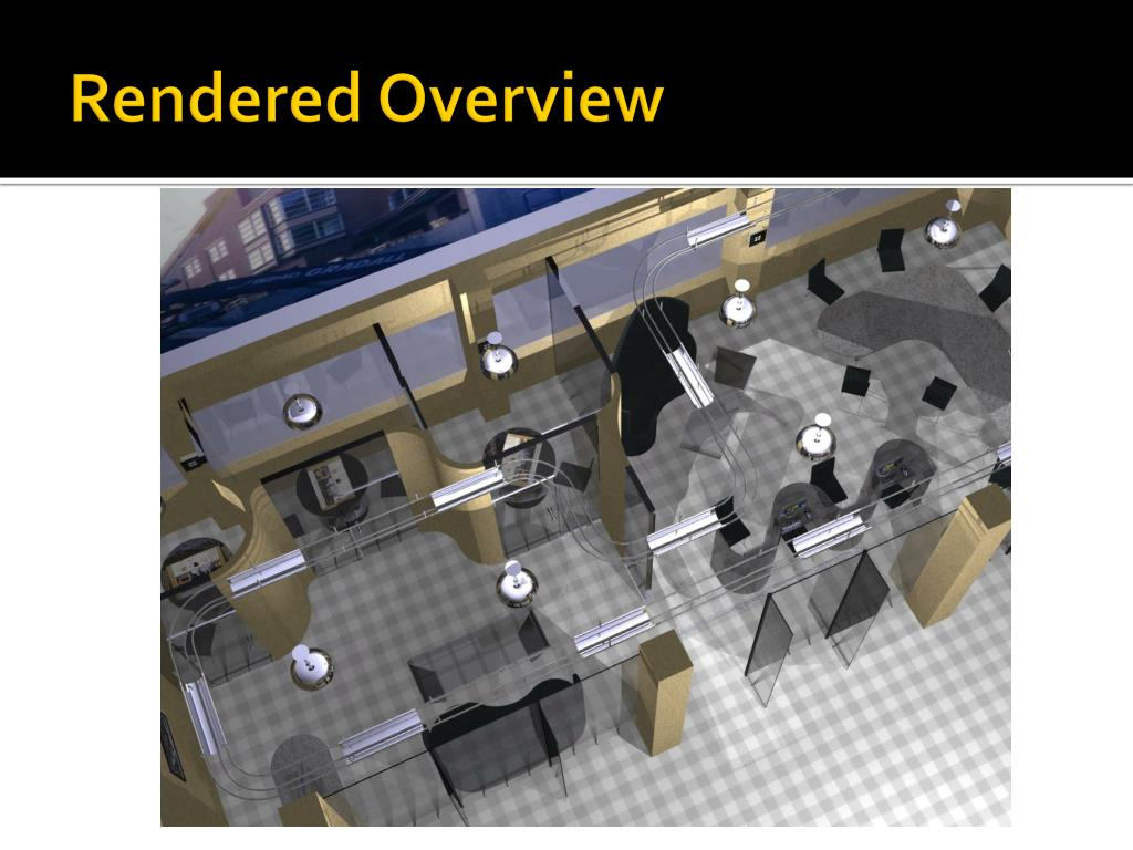 Rendered Overview