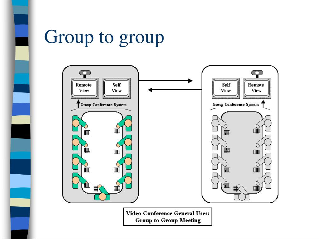 Group to group