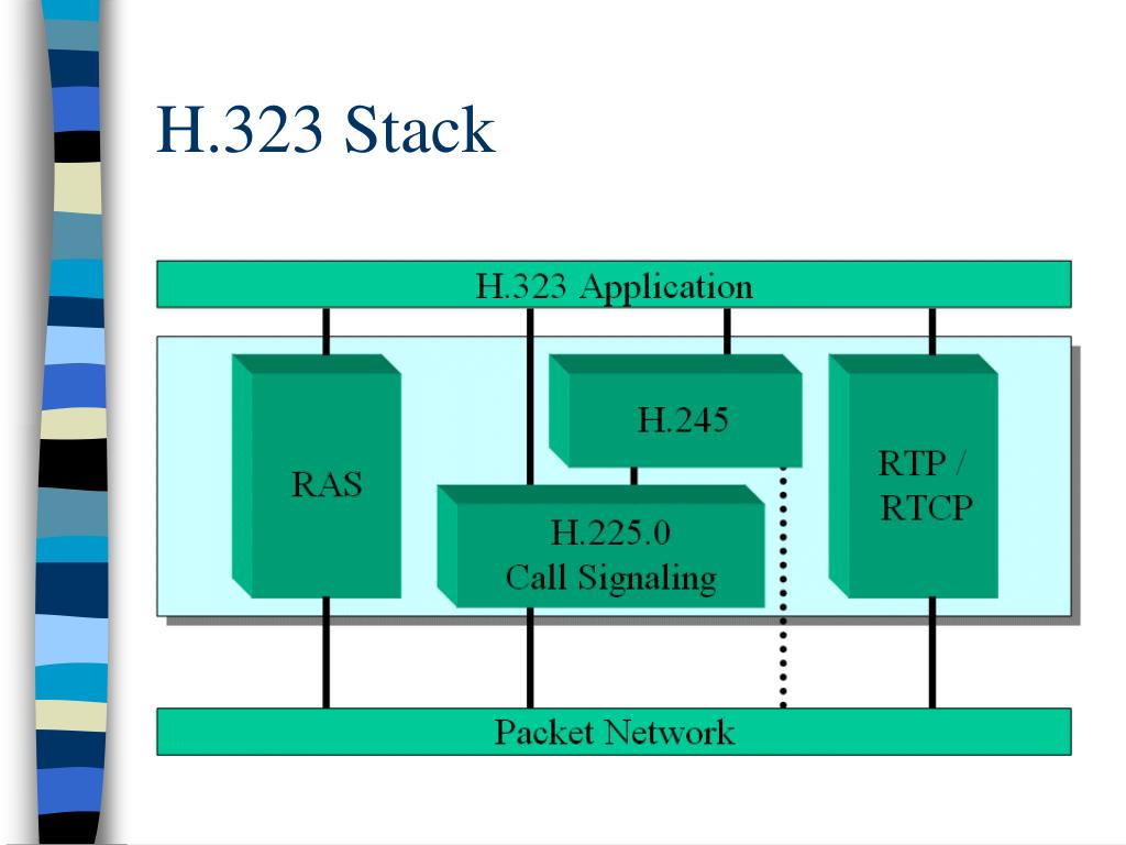H.323 Stack