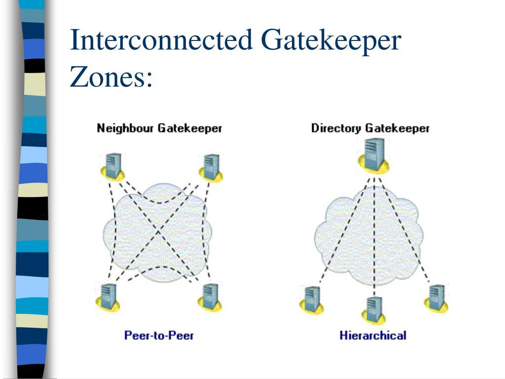 Interconnected Gatekeeper Zones: