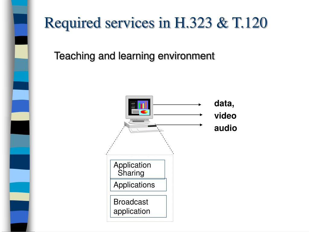 Required services in H.323 & T.120