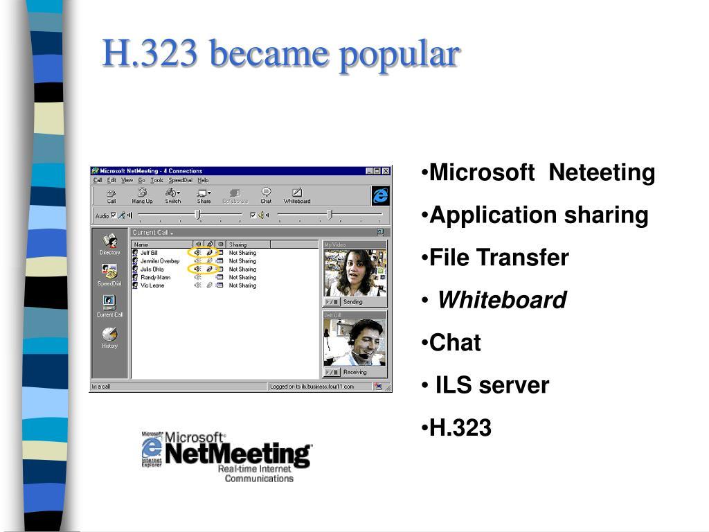 H.323 became popular