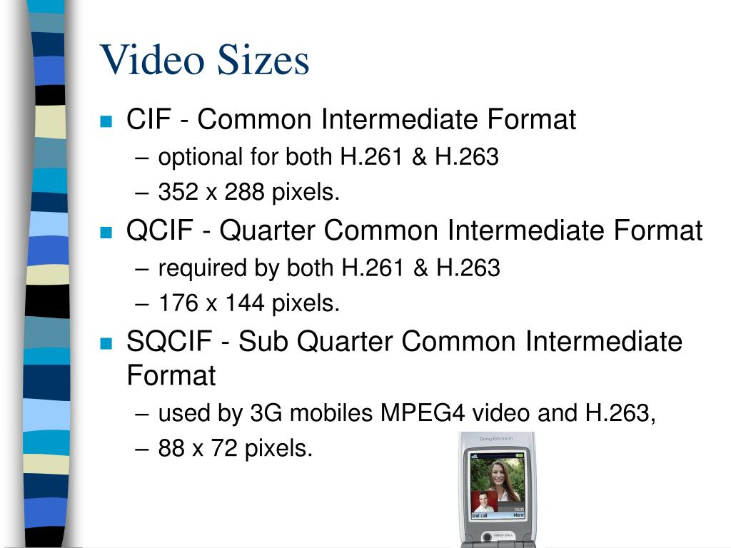 Video Sizes