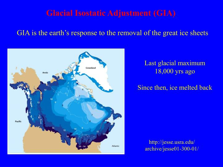 Gia is the earth s response to the removal of the great ice sheets