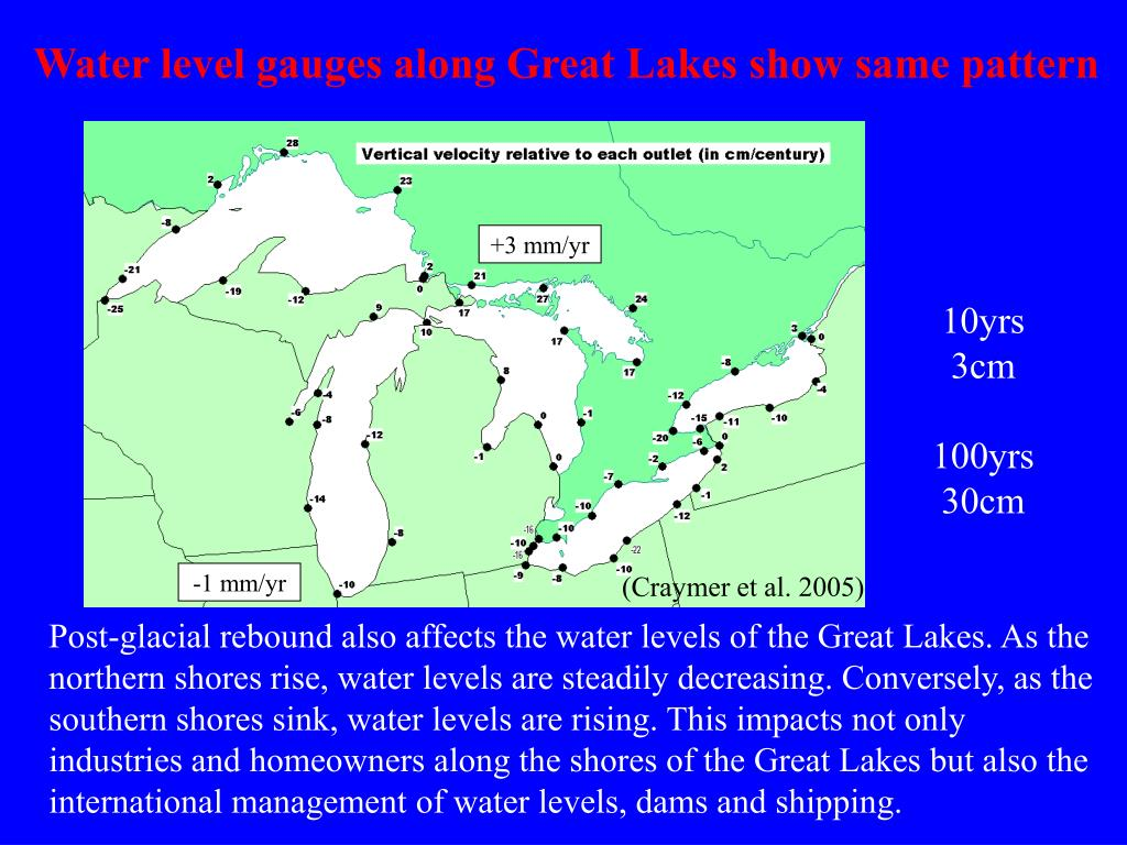 Water level gauges along Great Lakes show same pattern