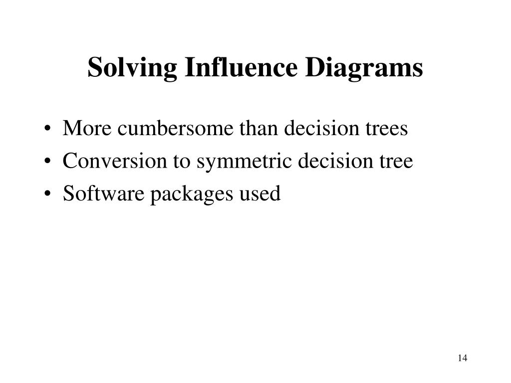 Solving Influence Diagrams