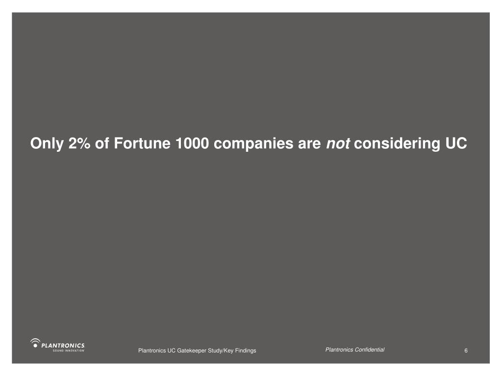 Only 2% of Fortune 1000 companies are