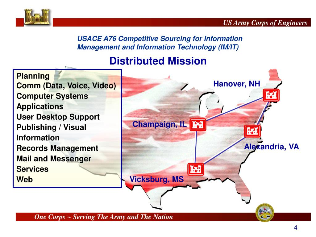 Distributed Mission