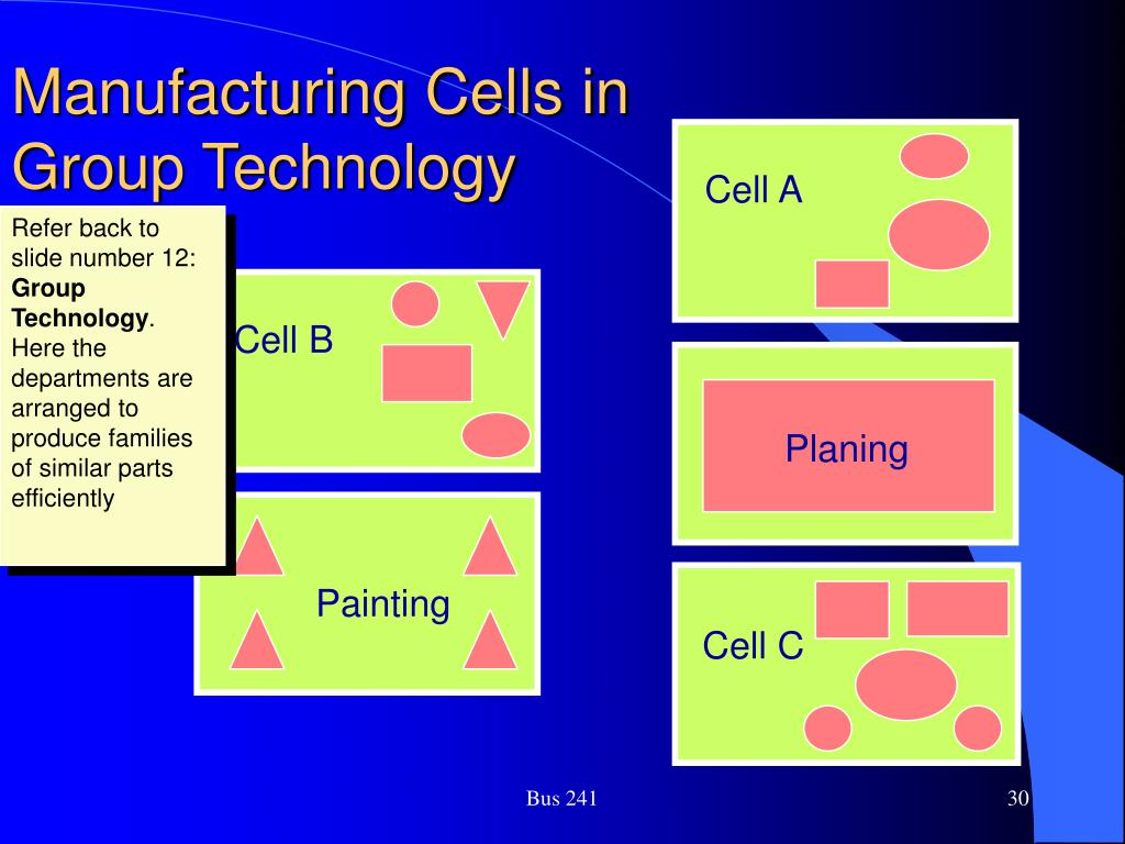 Manufacturing Cells in