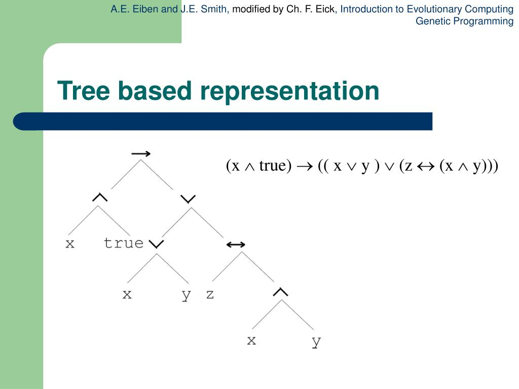 Tree based representation