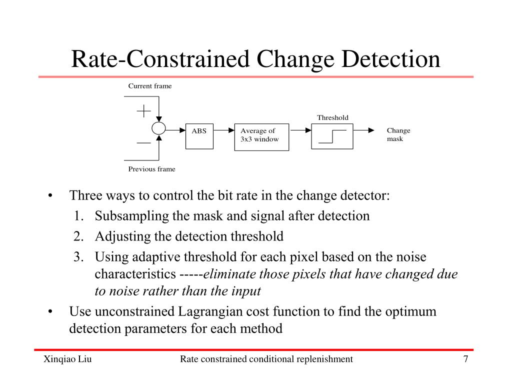 Rate-Constrained Change Detection