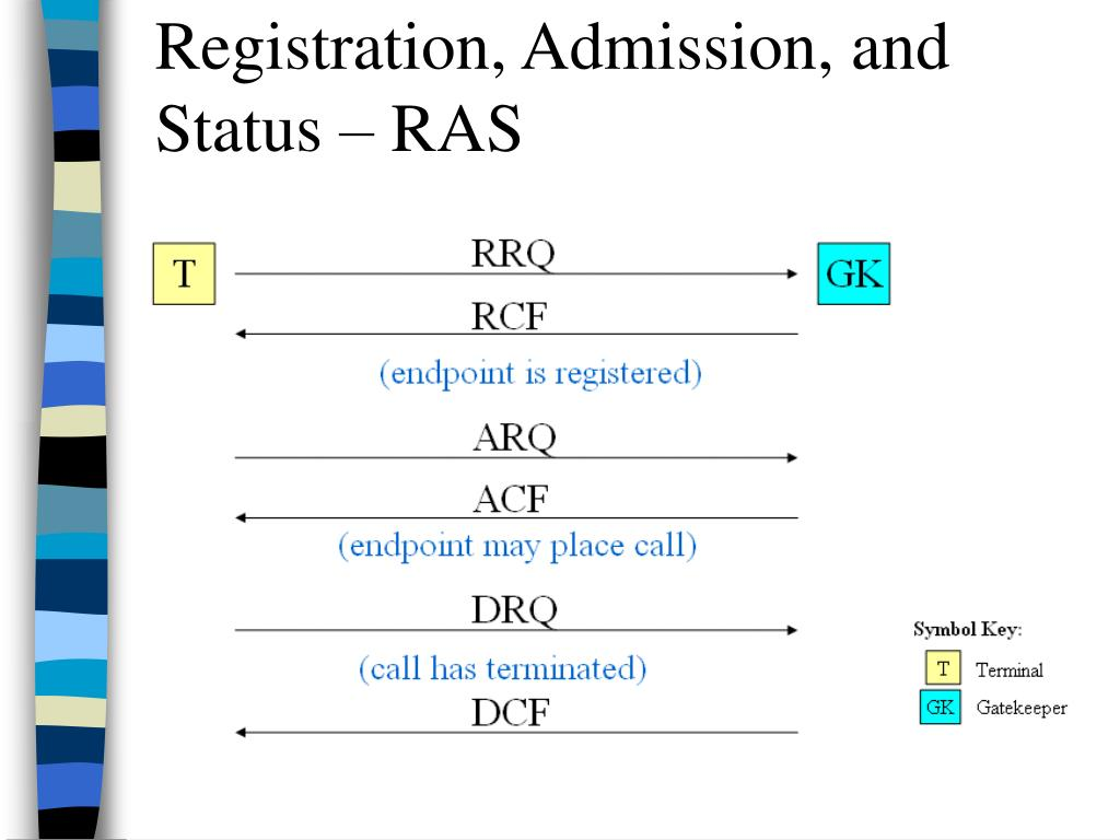 Registration, Admission, and Status – RAS