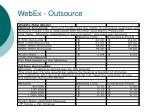 webex outsource