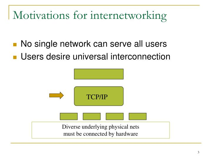 Motivations for internetworking