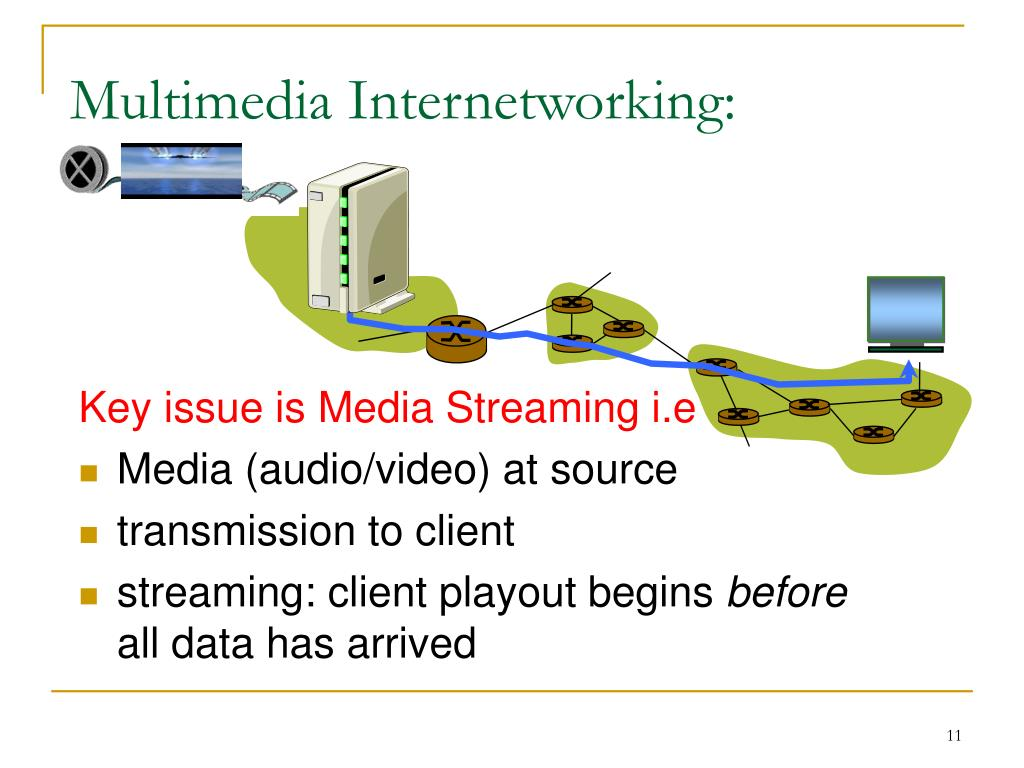 Multimedia Internetworking