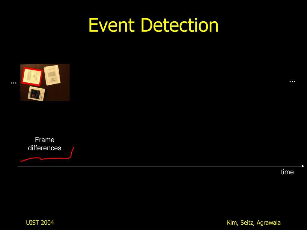 Event Detection