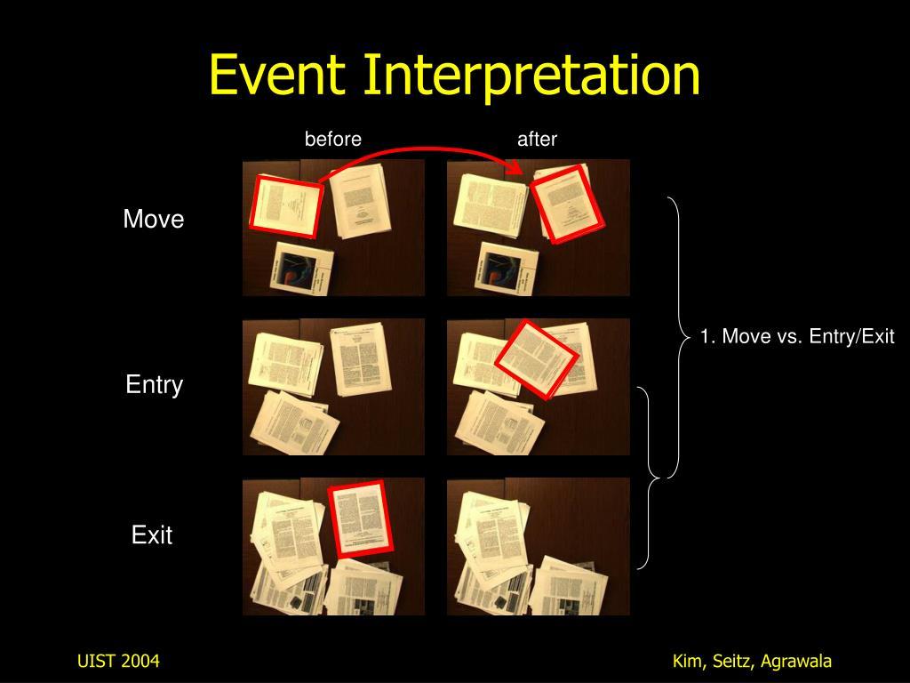 Event Interpretation