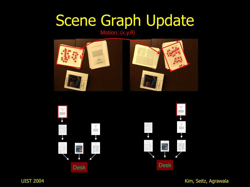Scene Graph Update