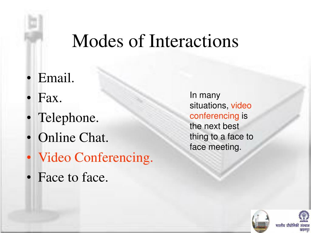Modes of Interactions