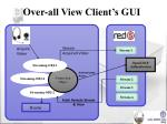 over all view client s gui