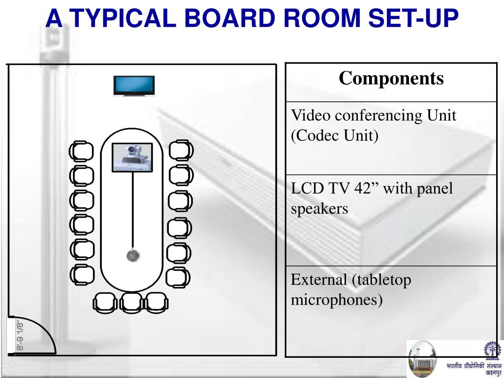 A TYPICAL BOARD ROOM SET-UP
