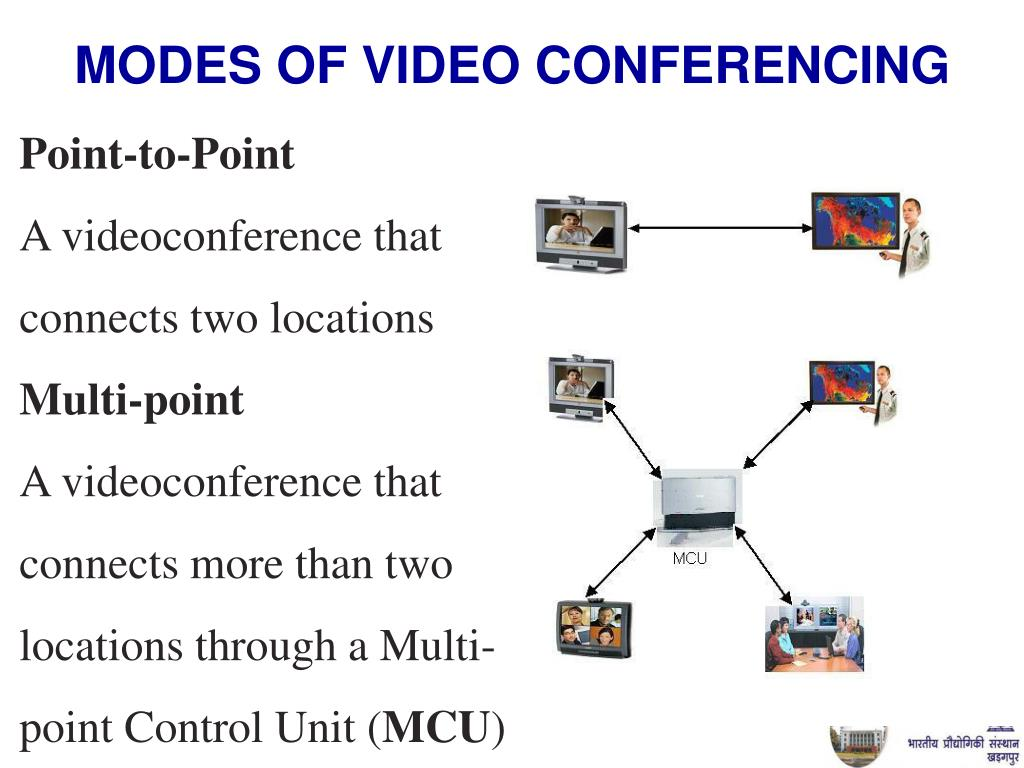 MODES OF VIDEO CONFERENCING